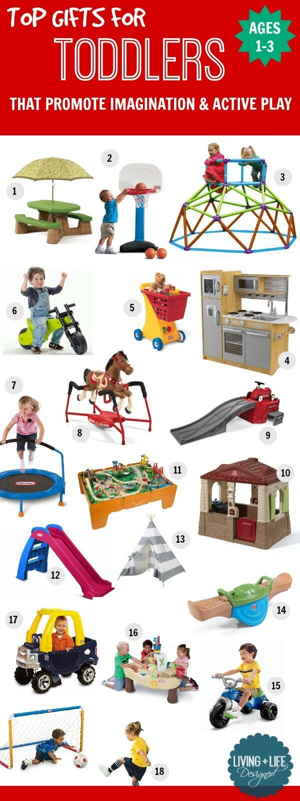Best Toys For Age 3 : Best ideas about toddler gifts on pinterest page boy