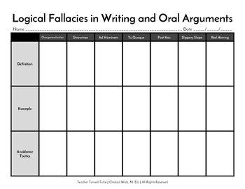 Logical Fallacies Exercise