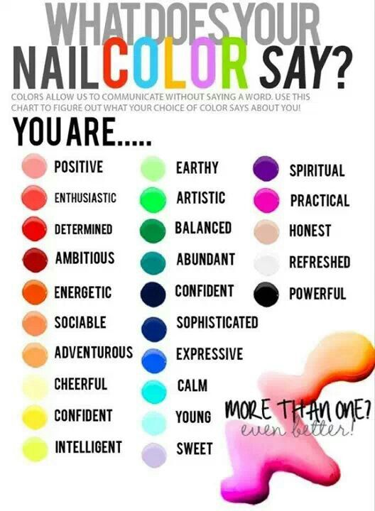 What does your nail color say? Colors allow us to communicate without  saying a word. Use this chart to figure out what your choice of colors says  about you!