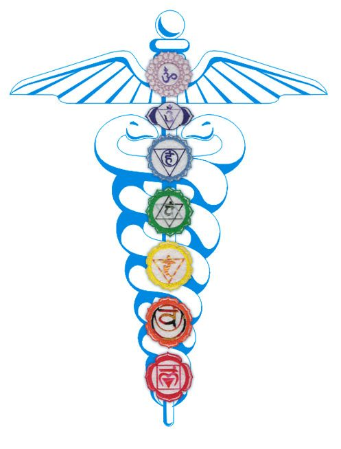 Blockages in the chakras can cause disease. In quantum physics it has been discovered that the human observer can affect the observed. In a similar vein, it has been postulated that human consciousness, or one's spiritual field or aura, can affect the body matter.