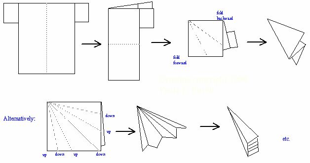 sketch of how to fold a shirt for  a mandala pattern
