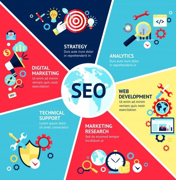 Seo Explained In Simple Terms Seo Stands For Search Engine Optimization In The Early Days Of Seo Ob Digital Marketing Digital Marketing Services Seo Company