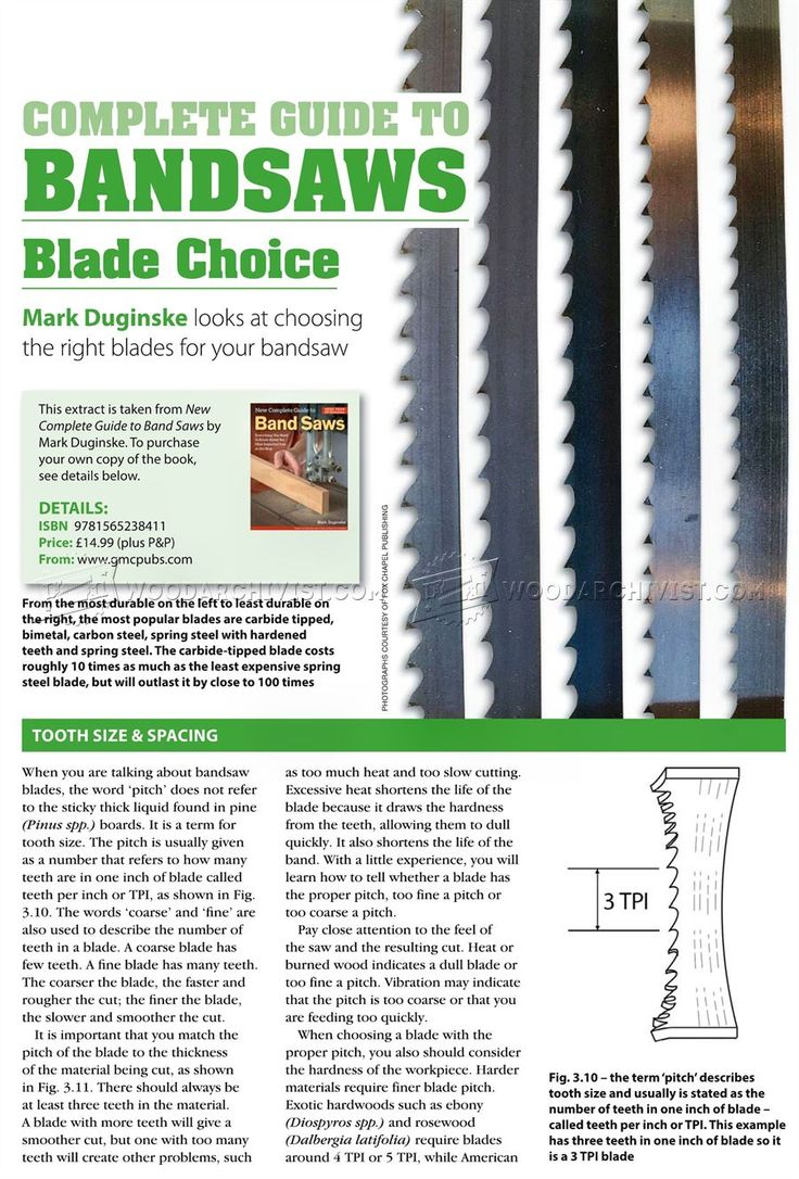 #1476 Complete Guide to Band Saws Blade Choice - Band Saw