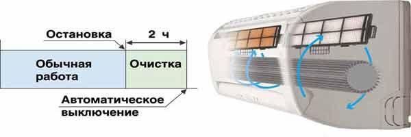 Очиститель воздуха Panasonic серии F-VXK70R