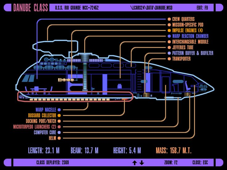 Star Trek Phoenix Class Starship - Bing Images