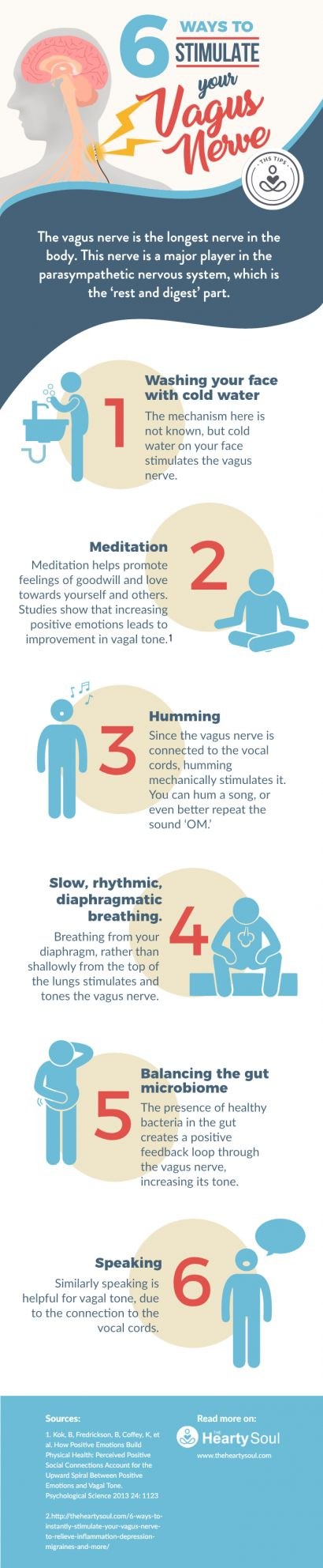 vagus nerve stimulation: Learn how to gently and naturally stimulate your vagus nerve to improve inflammation and the nervous system.