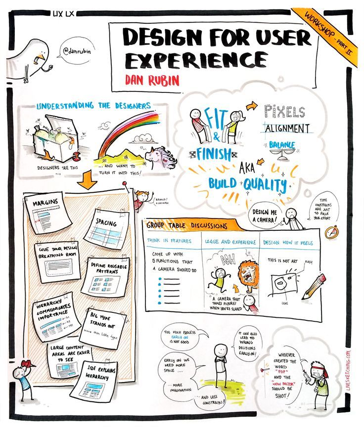 Design for User Experience by Dan Rubin — em Fil Lisboa.. If you're a user experience professional, listen to The UX Blog Podcast on iTunes.
