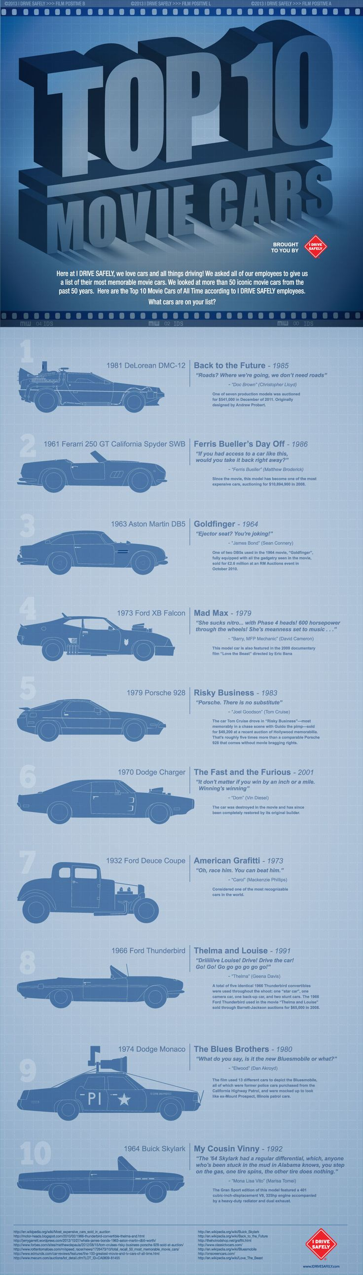 Some of the most iconic cars of all times came from some of the best movies.  I DRIVE SAFELY employees looked at famous movie cars from the last 5 dec