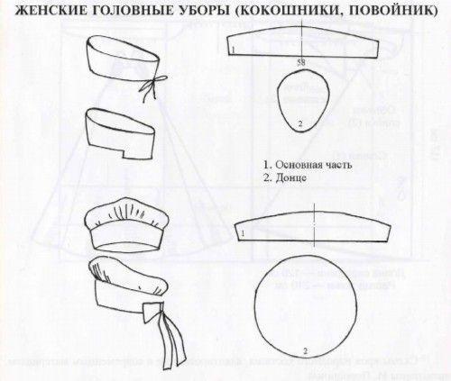 как сшить и носить повойник: 13 тыс изображений найдено в Яндекс.Картинках