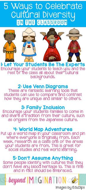 5 Ways to Celebrate Cultural Diversity in the Classroom. Great took to use in the classroom to make sure all cultures are celebrated.