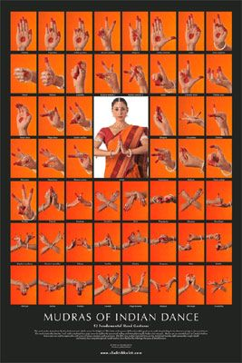 Mudras of Indian Dancethis is the hand signals used in Indian dancing