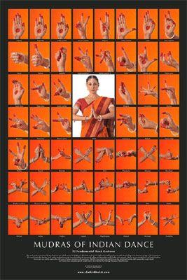 Hnad Mudras of Indian Dance