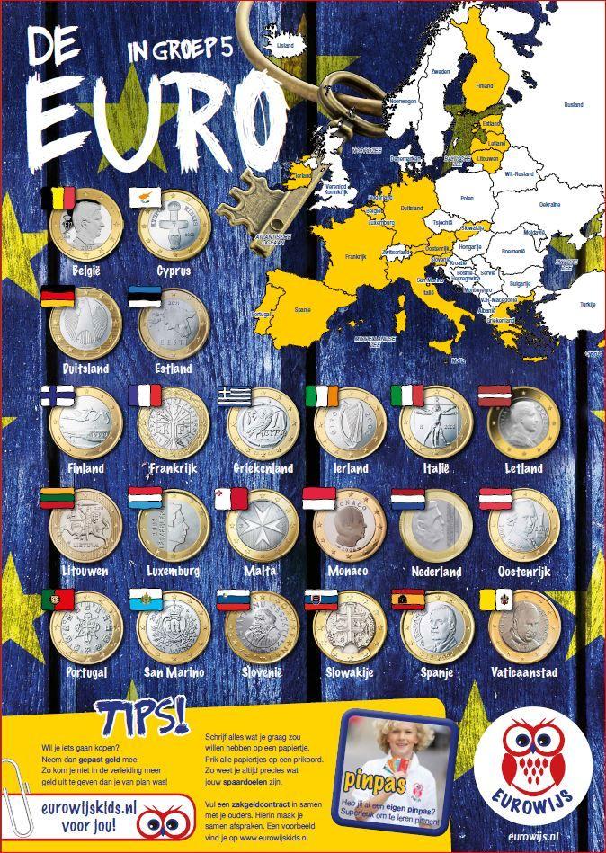 De euro in groep 5. Eurowijs is een financiële gastles voor groep 1 t/m 8 van de basisschool.