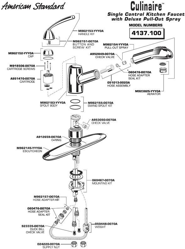 Más de 25 ideas increíbles sobre Kitchen faucet parts en Pinterest ...