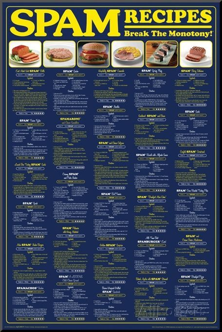 Spam Recipes Print at AllPosters.com