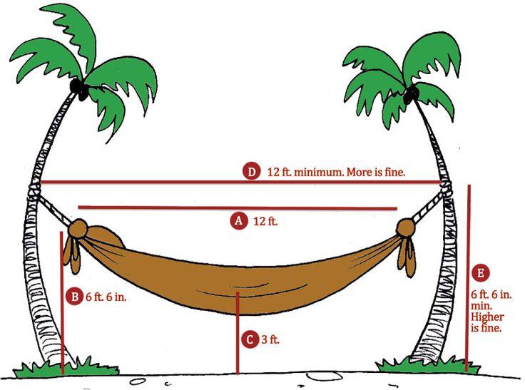 How To Hang A Hammock Hammock Camping Hammock Backyard Hammock