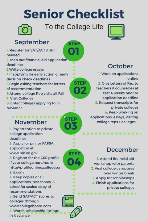 Checklist for College Apps!