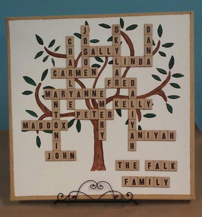 19 Best Family Tree Maker Free Images By Fullfamilytree