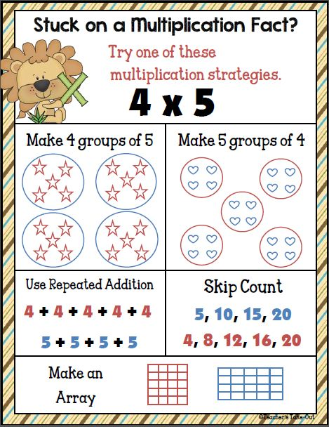 Free Multiplication Strategy Poster for struggling students