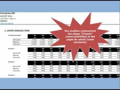 Modèles financiers budgétaires dans Excel - par Modelcom