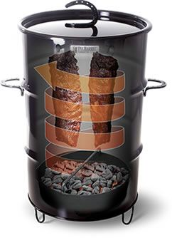 pit barrel cooker convection