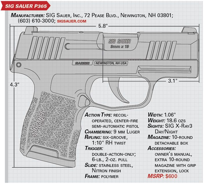 American Rifleman | Tested: SIG Sauer P365 Pistol | Fun