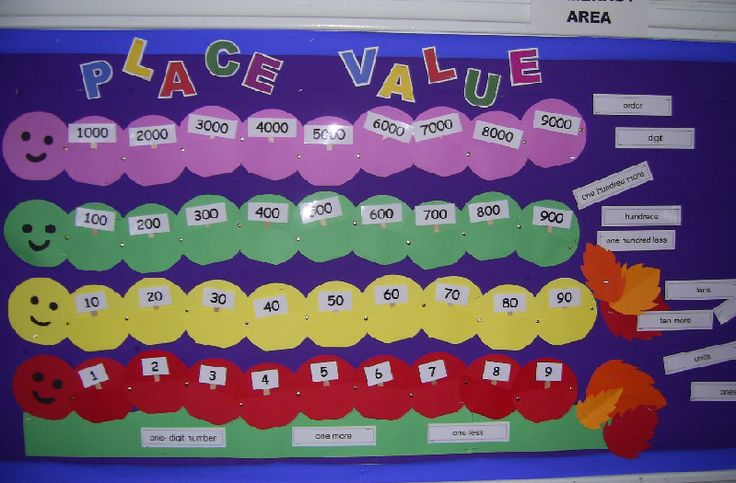 Place value caterpillars classroom display photo - Photo gallery - SparkleBox