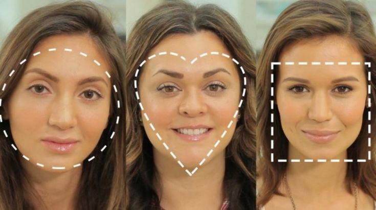 A jellegzetes arcformákat és az azokhoz köthető személyiségjegyeket már az ősi gyógyítók is elemezték.