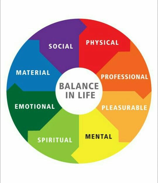 Balance is the key to your success.