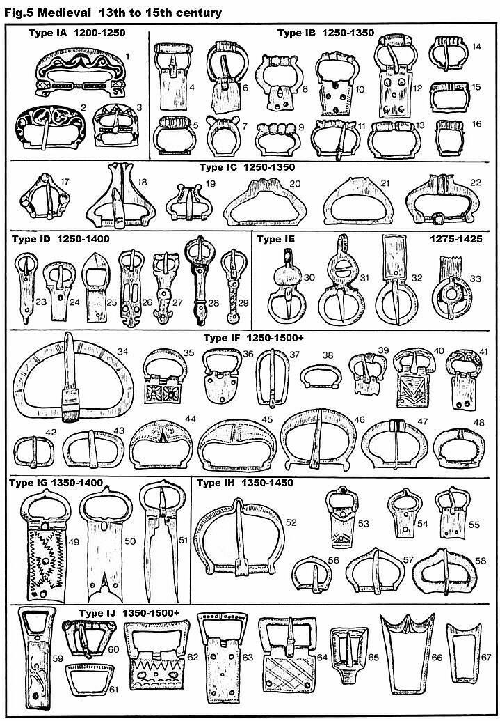 Abbildung verschiedener Typen von Gürtelschnallen. zwischen 1200 und  1500.