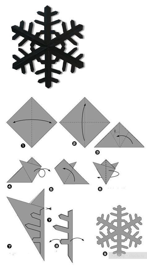 Как вырезать снежинки из бумаги  - поделки своими руками, простые схемы: