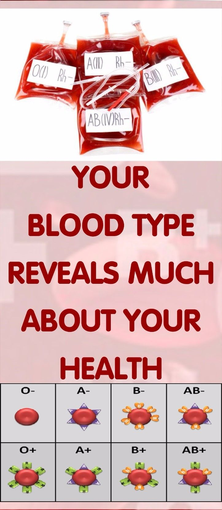 Are you sure you know Everything about Your Blood Type or Theres More To It, Find Out These Secrets !!
