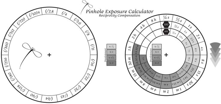Pinhole exposure calculator by ~pcpa3 on deviantART