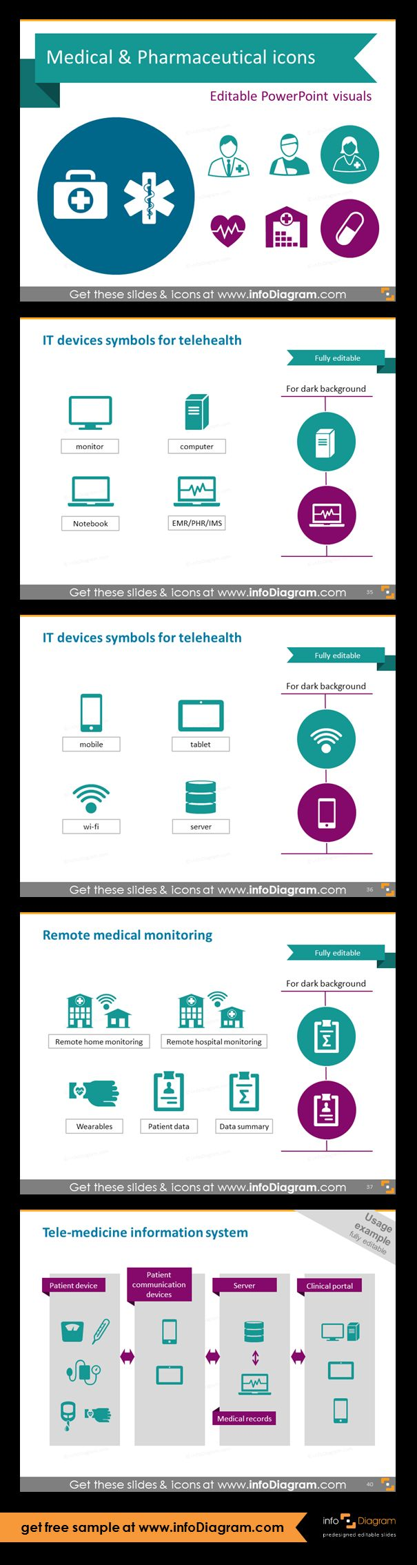 Telehealth and Telemedicine symbols: software, IT, IT devices for telehealth, remote medical monitoring, telemedicine information system.