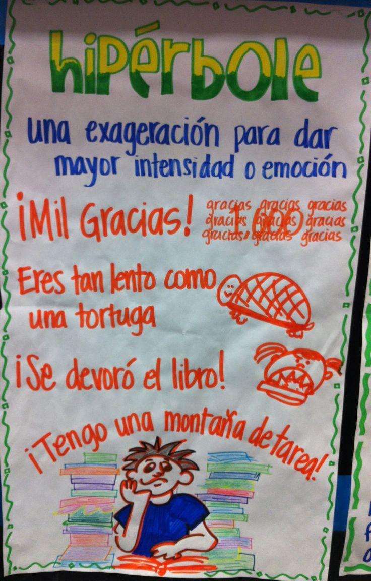 Hipérbole-Lenguaje Figurado Español