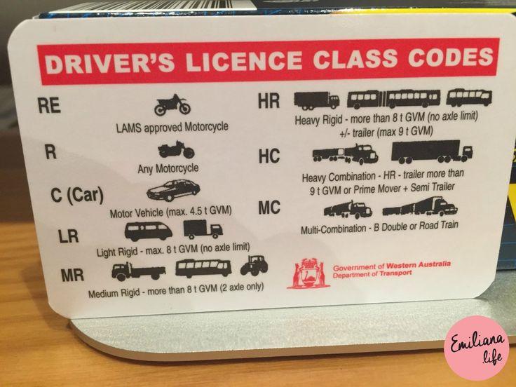Como tirar carteira de motorista para dirigir caminhao na Australia