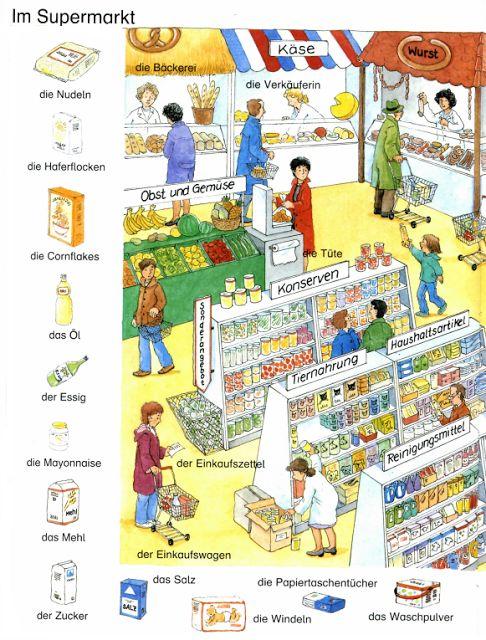 Im Supermarkt   Deutsch lernen