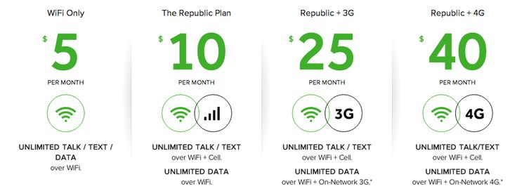 Home Wifi Plans wifi plans at home - free image gallery