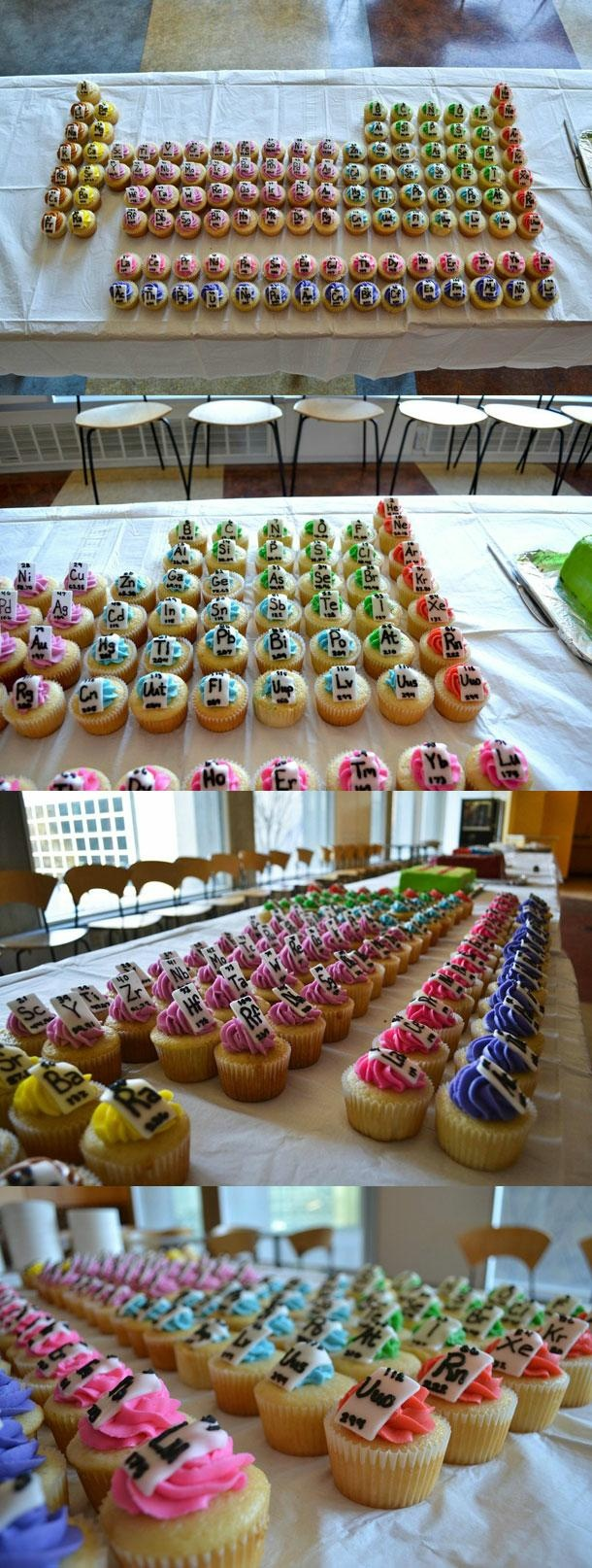 47 best periodic table crazy images on pinterest periodic table periodic table of elements in cupcake form my life is complete gamestrikefo Gallery