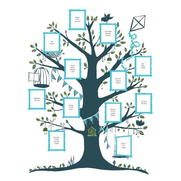 17 mejores ideas sobre Arbol Genealogico Infantil en Pinterest ...