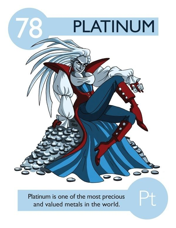 112 Cartoon Elements Make Learning The Periodic Table Fun