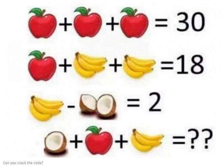 Dieses Rätsel hat es in sich. Drei Früchte, drei Beispielrechnungen und eine Gleichung. Hört sich einfach an? Die Lösung wird Sie verblüffen.