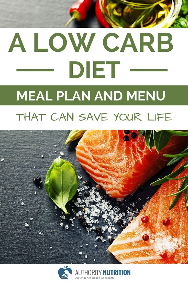 This is a detailed meal plan for a low-carb diet based on real foods. What to eat, what not to eat and a sample low carb menu for one week. Learn more here: http://authoritynutrition.com/low-carb-diet-meal-plan-and-menu/