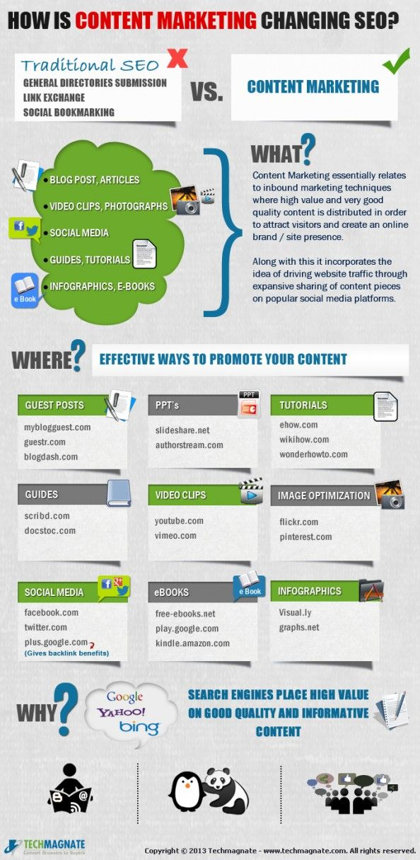 Is Content Marketing the New SEO? Infographic #SMM #sociallybuzzing #helpmesocial