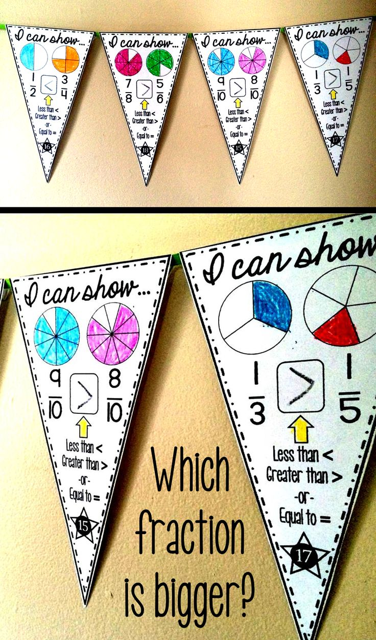 Students color fractions with like and unlike denominators then determine which is larger. 30 pennants (15 like denominators, 15 unlike denominators).