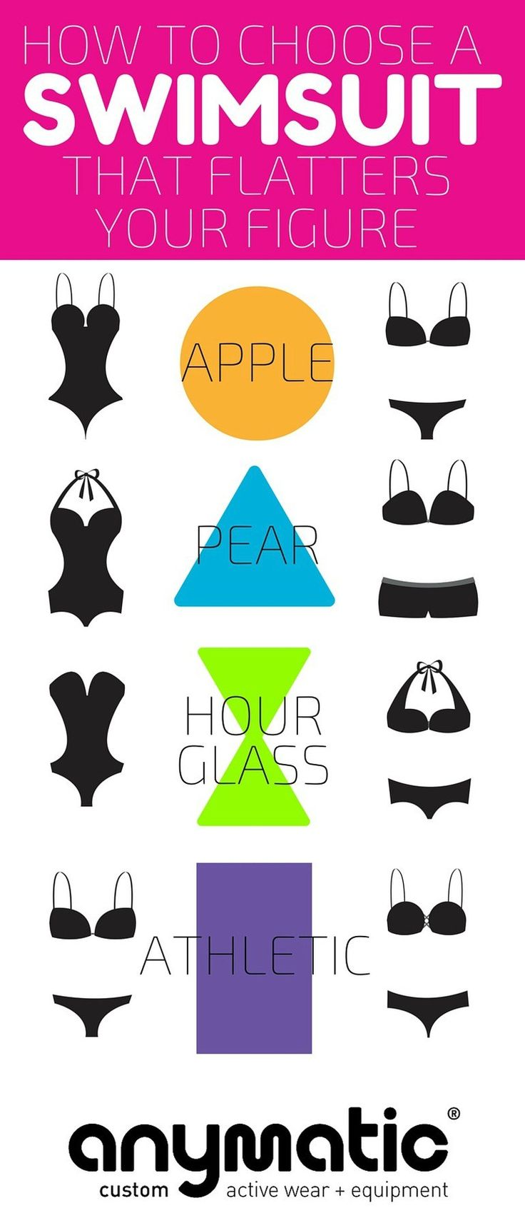 How to Choose a Swimsuit that Flatters Your Figure
