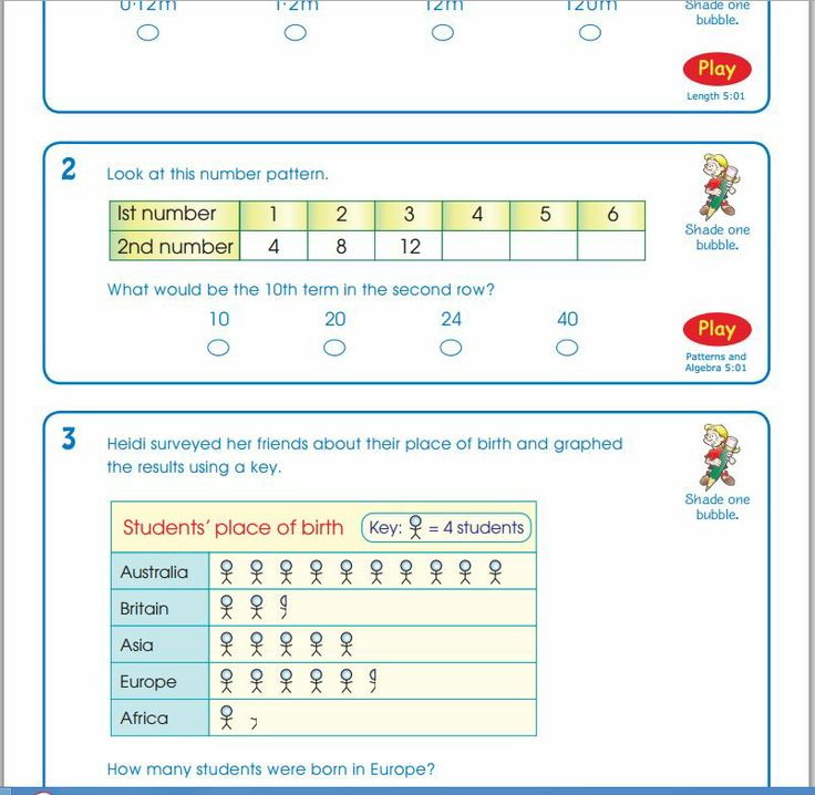 Math Builder Naplan Practice - Teacher Features