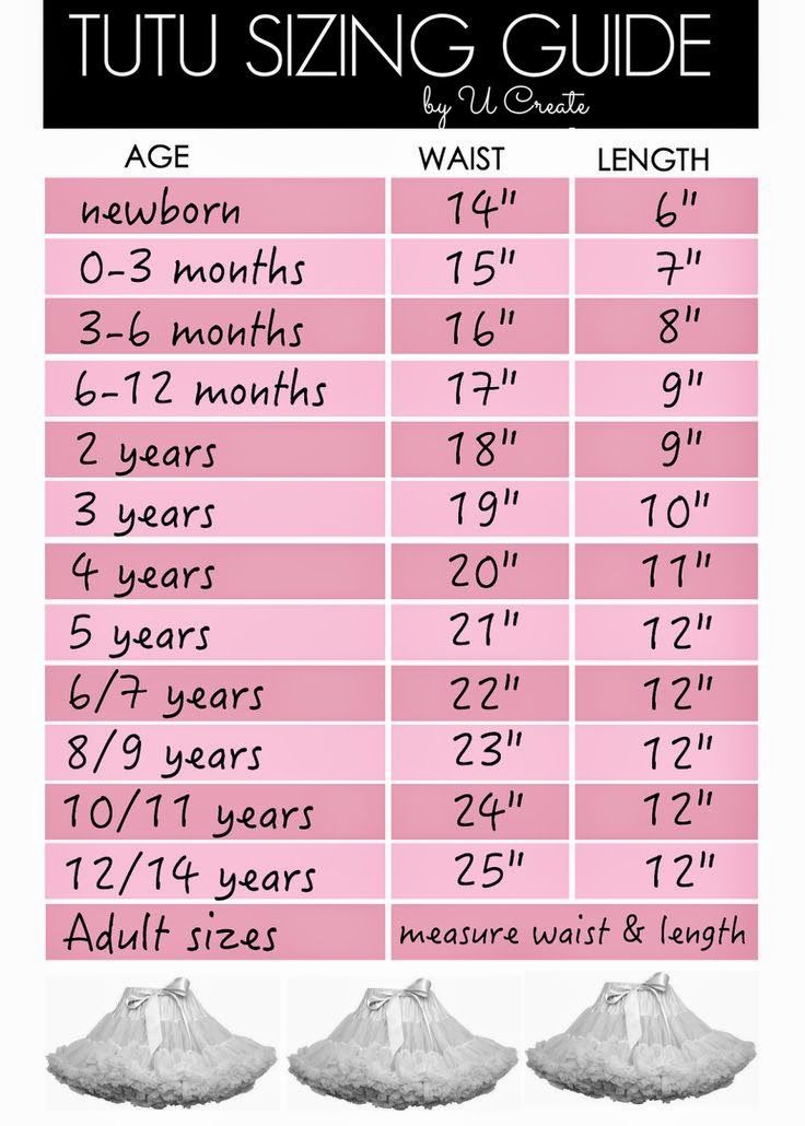 Tutu Sizing Guide by U Create ~ http://www.u-createcrafts.com/search/label/girls-clothing