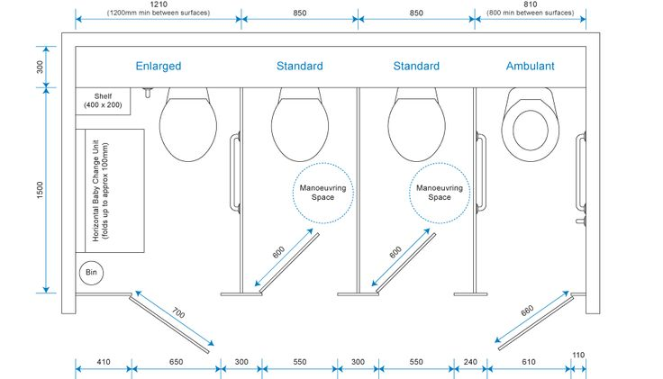 Enlarged Standard And Ambulant Toilet Cubicles Module 2