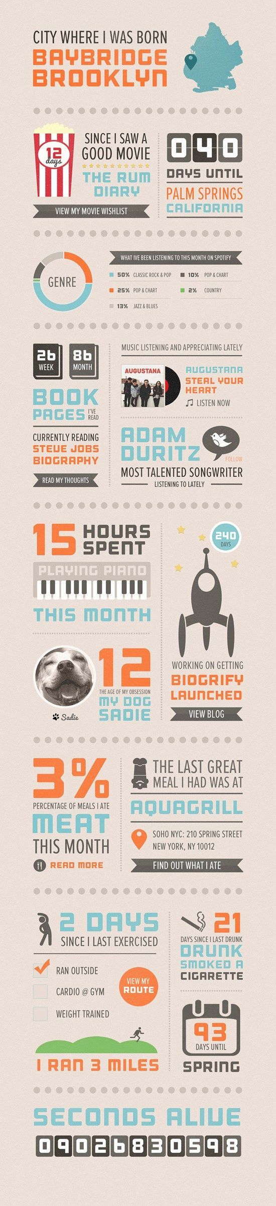 #infography - kinda cool to make for kids open house